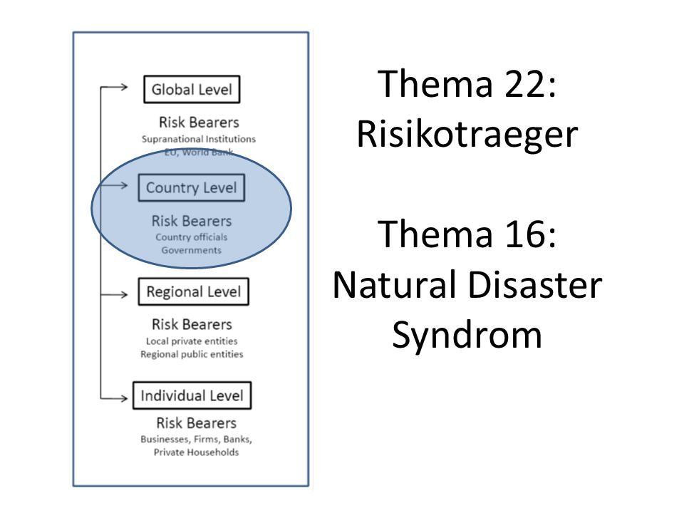 Thema 22: Risikotraeger Thema 16: Natural Disaster Syndrom