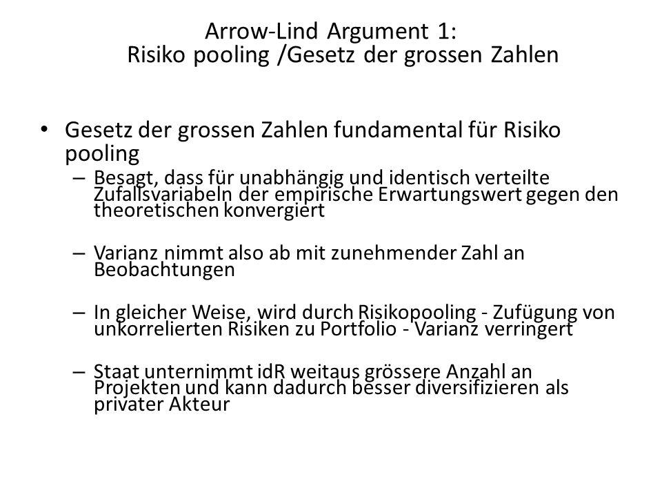 Arrow-Lind Argument 1: Risiko pooling /Gesetz der grossen Zahlen