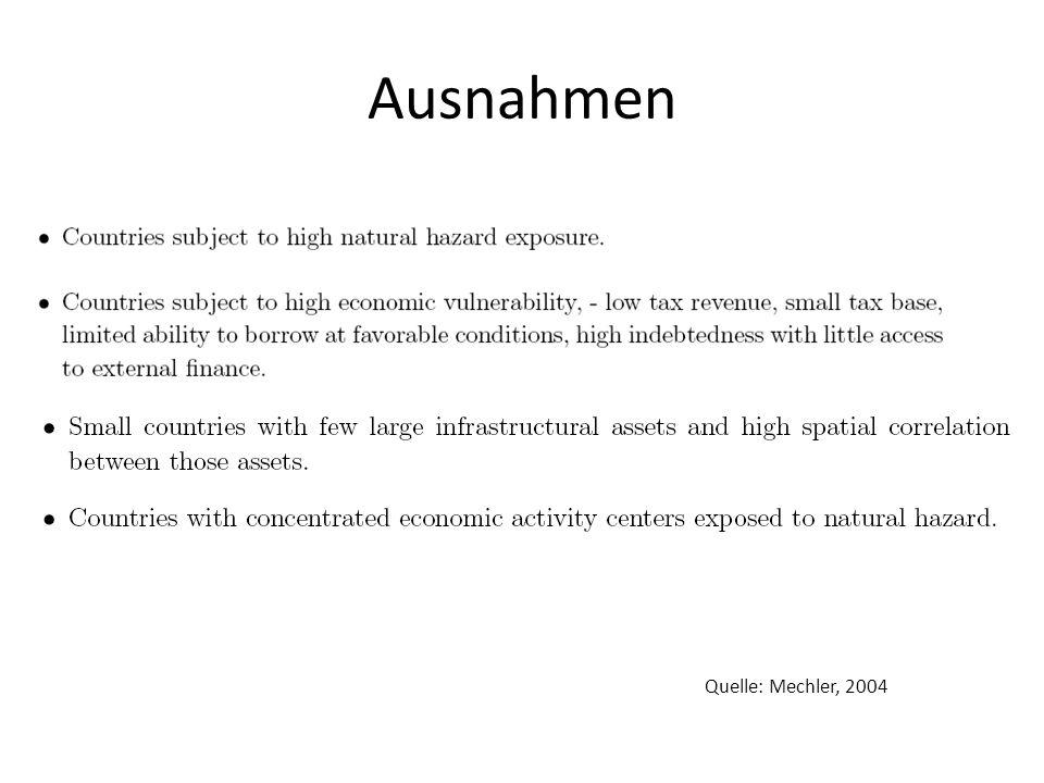 Ausnahmen Quelle: Mechler, 2004