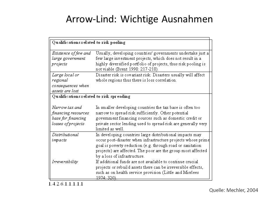 Arrow-Lind: Wichtige Ausnahmen