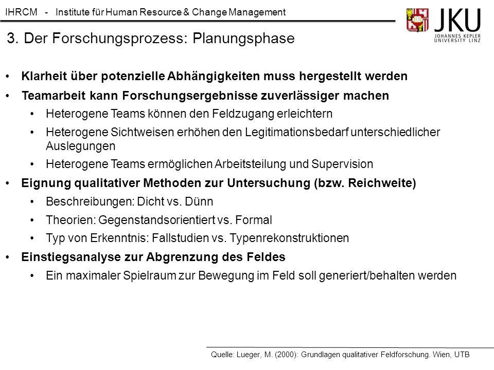 3. Der Forschungsprozess: Planungsphase