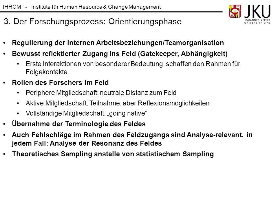 3. Der Forschungsprozess: Orientierungsphase