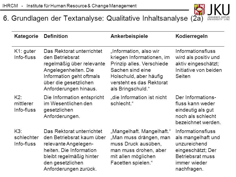 6. Grundlagen der Textanalyse: Qualitative Inhaltsanalyse (2a)