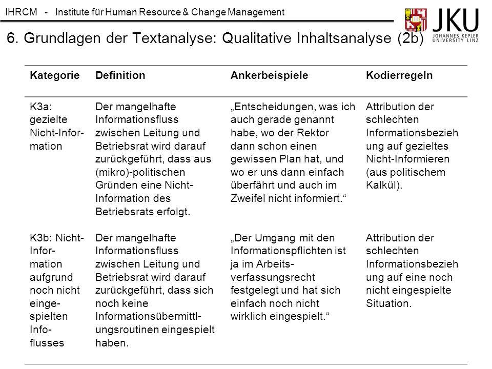 6. Grundlagen der Textanalyse: Qualitative Inhaltsanalyse (2b)