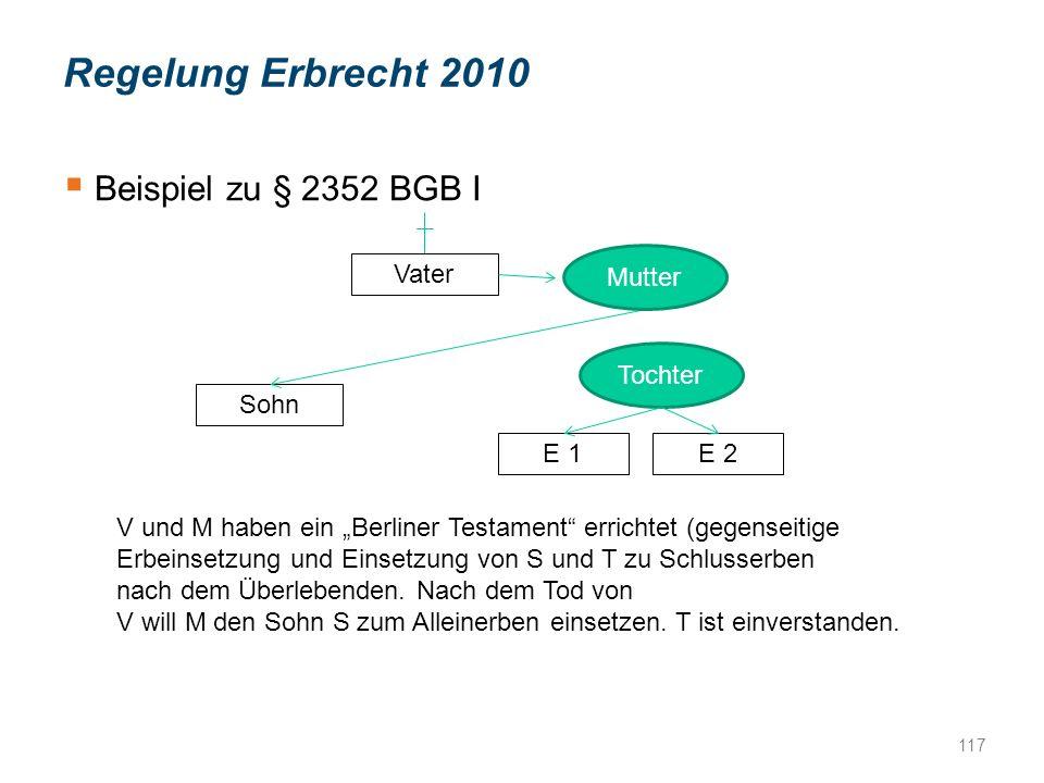 Regelung Erbrecht 2010 Beispiel zu § 2352 BGB I Mutter Vater Tochter