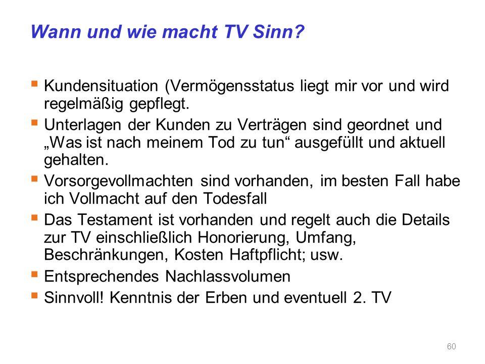 Wann und wie macht TV Sinn