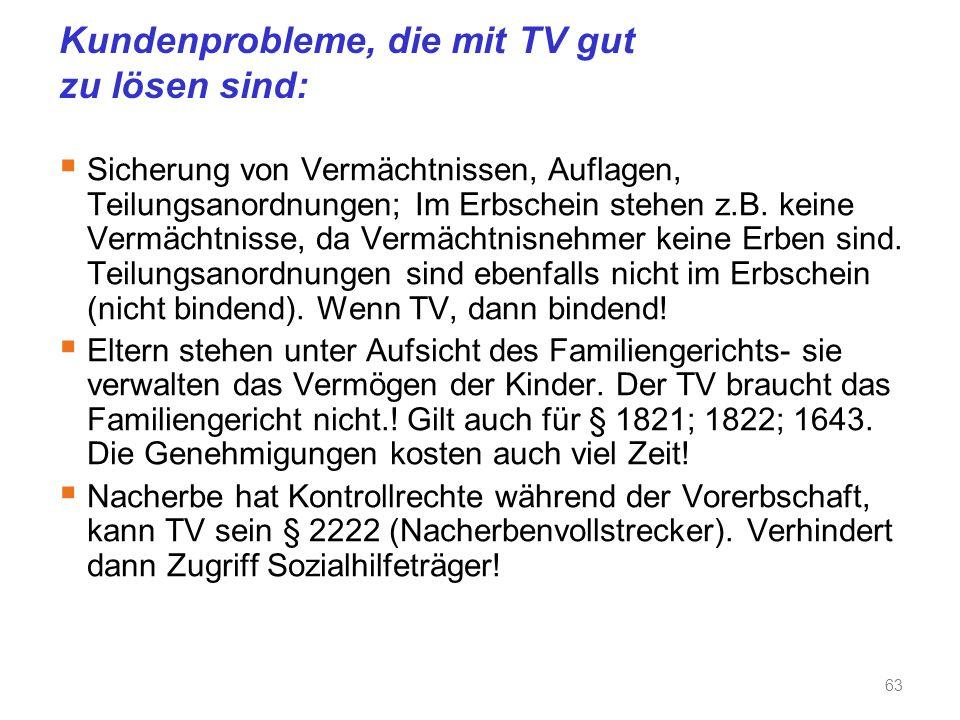 Kundenprobleme, die mit TV gut zu lösen sind: