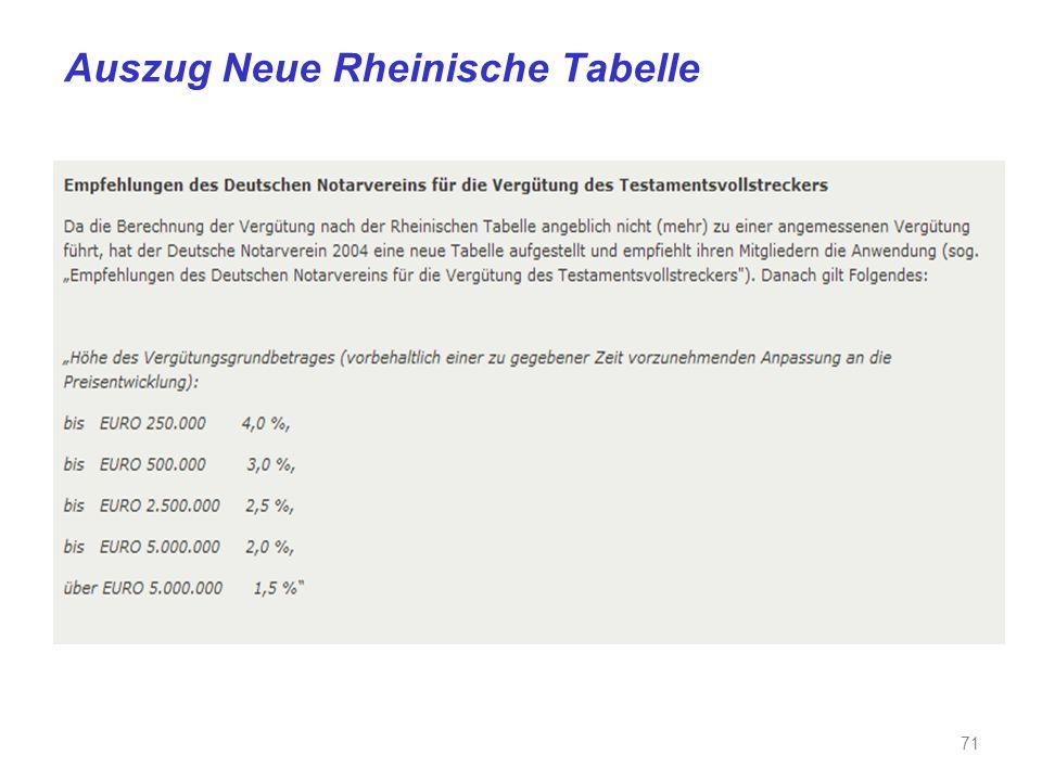 Auszug Neue Rheinische Tabelle