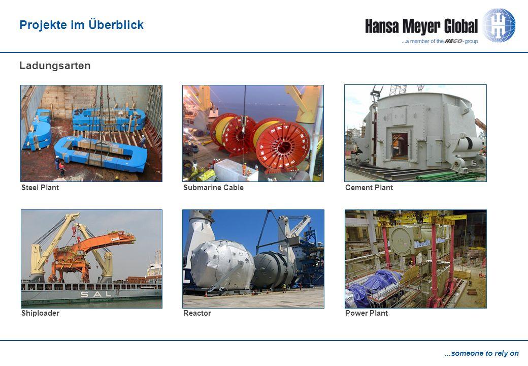 Projekte im Überblick Ladungsarten Steel Plant Submarine Cable