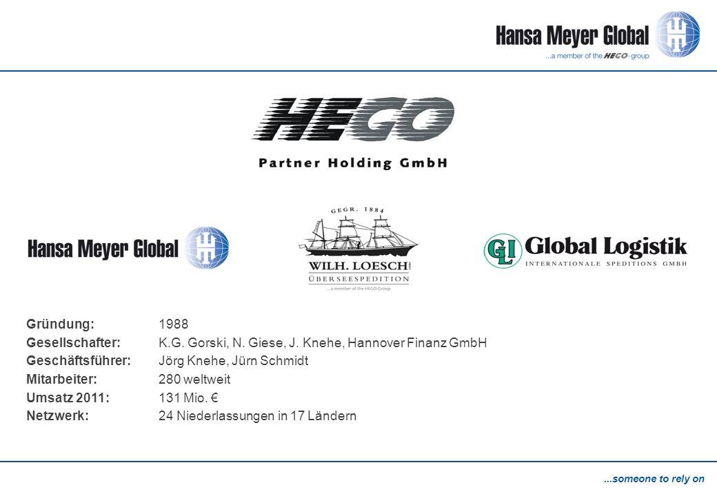Gründung: 1988 Gesellschafter: K.G. Gorski, N. Giese, J. Knehe, Hannover Finanz GmbH. Geschäftsführer: Jörg Knehe, Jürn Schmidt.