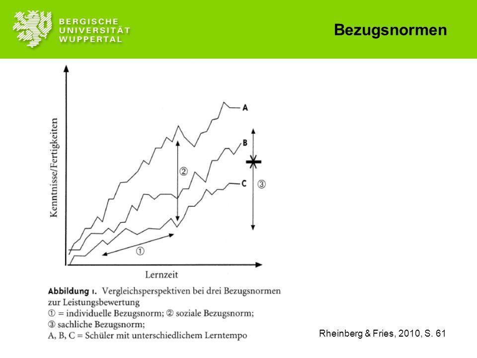 Bezugsnormen Rheinberg & Fries, 2010, S. 61