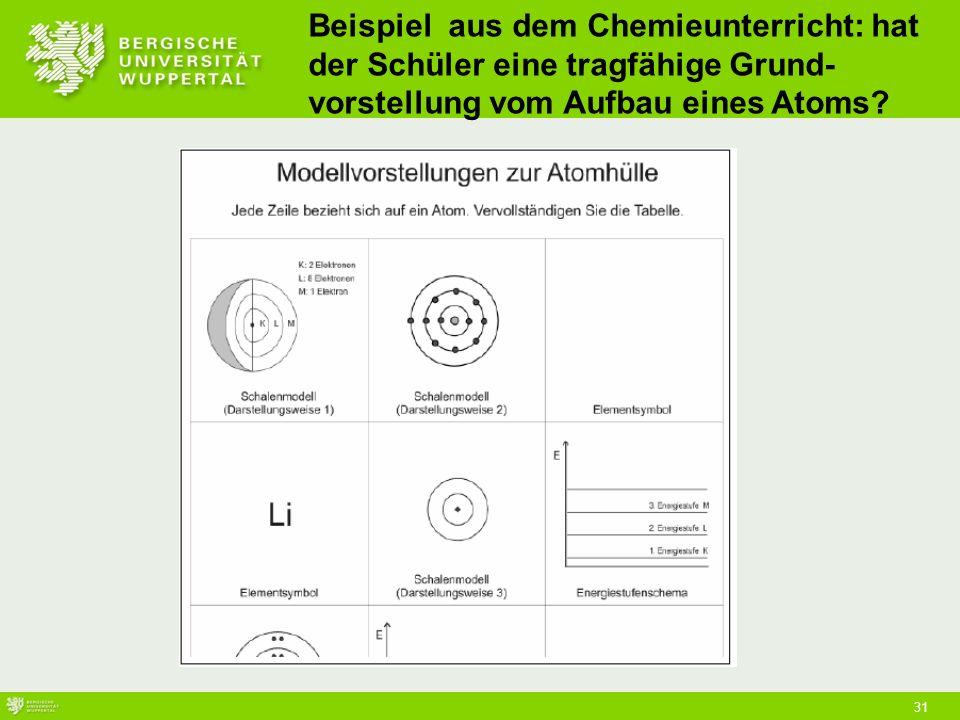 Beispiel aus dem Chemieunterricht: hat der Schüler eine tragfähige Grund-vorstellung vom Aufbau eines Atoms