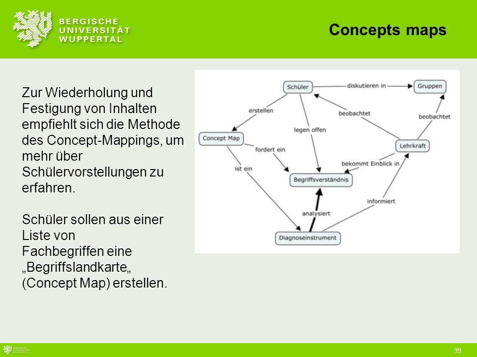 Concepts maps
