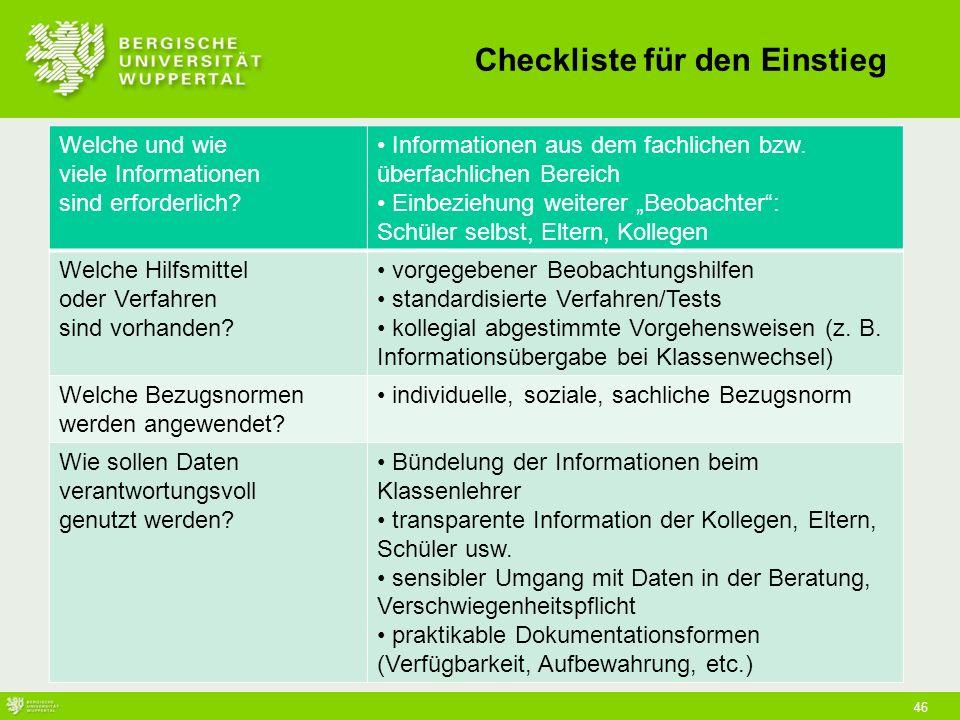 Checkliste für den Einstieg