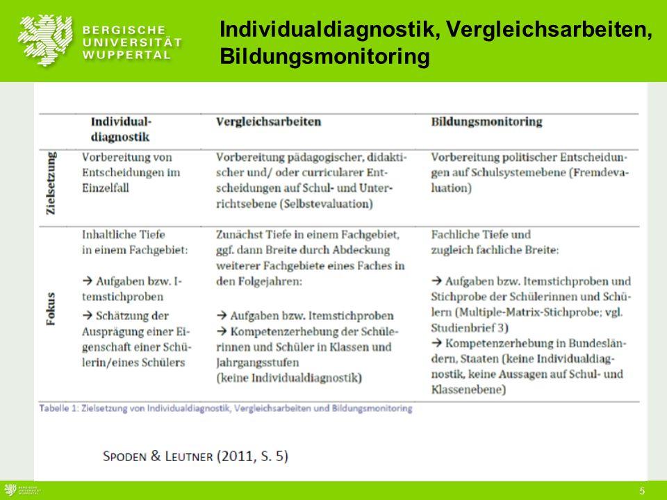Individualdiagnostik, Vergleichsarbeiten, Bildungsmonitoring