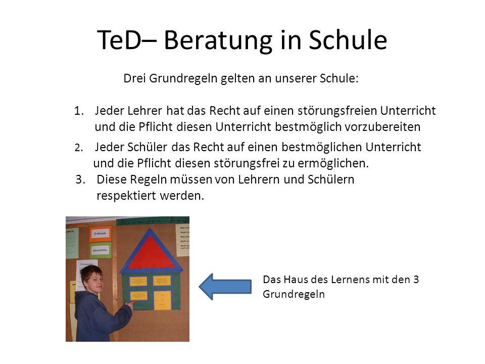 TeD– Beratung in Schule