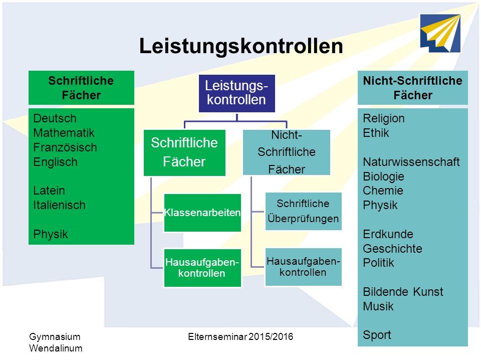 Leistungskontrollen Leistungs-kontrollen Schriftliche Fächer Nicht-