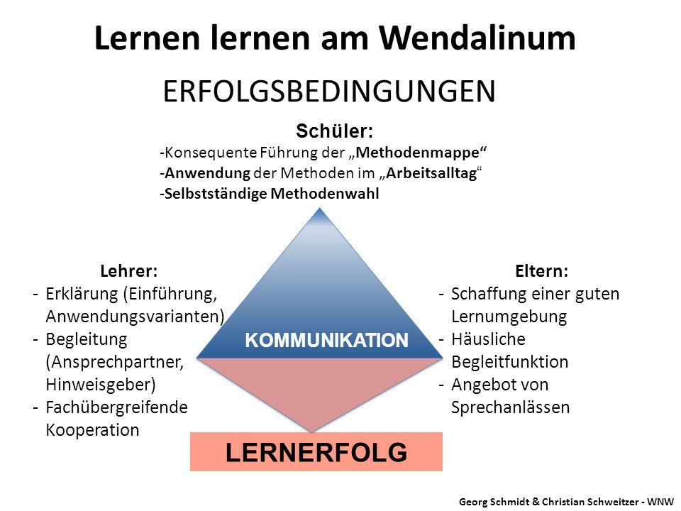 Lernen lernen am Wendalinum Georg Schmidt & Christian Schweitzer - WNW