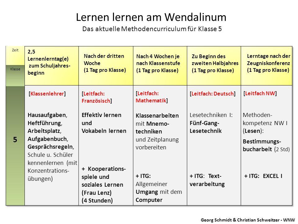 Georg Schmidt & Christian Schweitzer - WNW