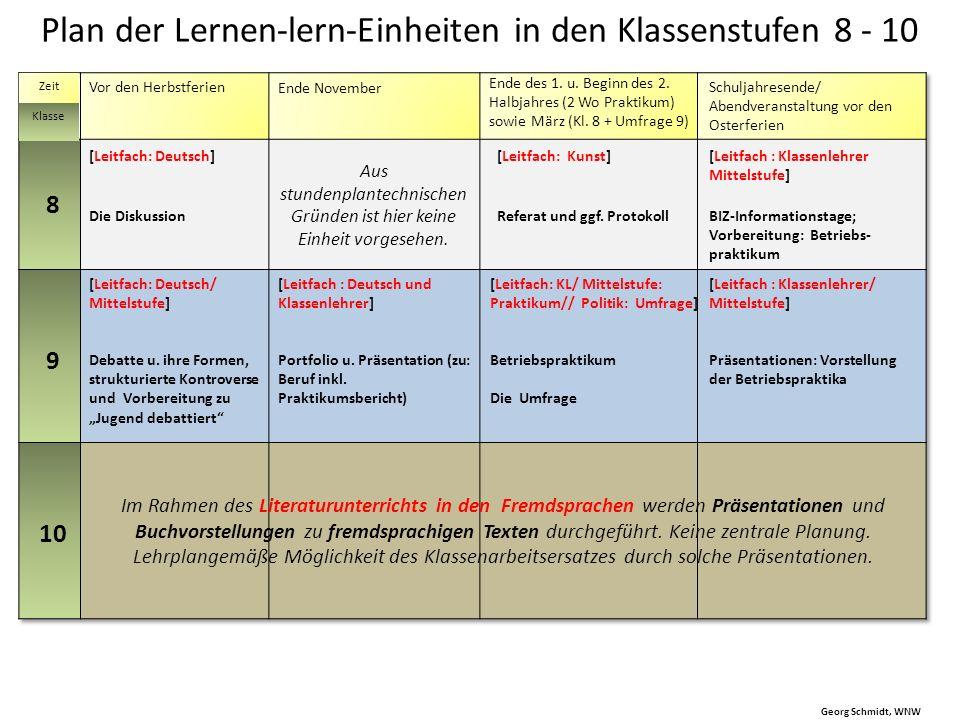 Plan der Lernen-lern-Einheiten in den Klassenstufen 8 - 10