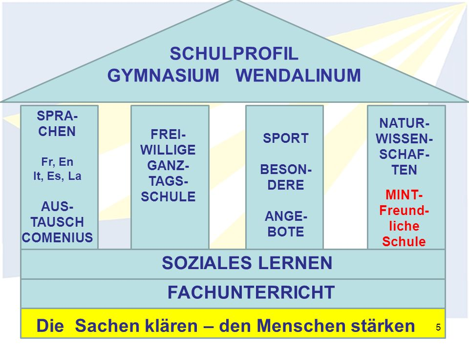 SCHULPROFIL GYMNASIUM WENDALINUM SOZIALES LERNEN FACHUNTERRICHT