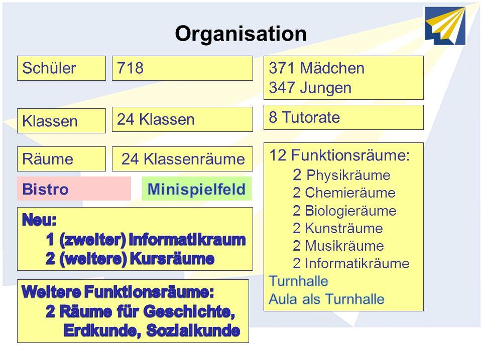 Organisation Schüler 718 371 Mädchen 347 Jungen 24 Klassen 8 Tutorate