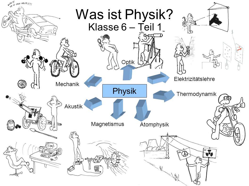 Was ist Physik Klasse 6 – Teil 1 Physik Optik Elektrizitätslehre