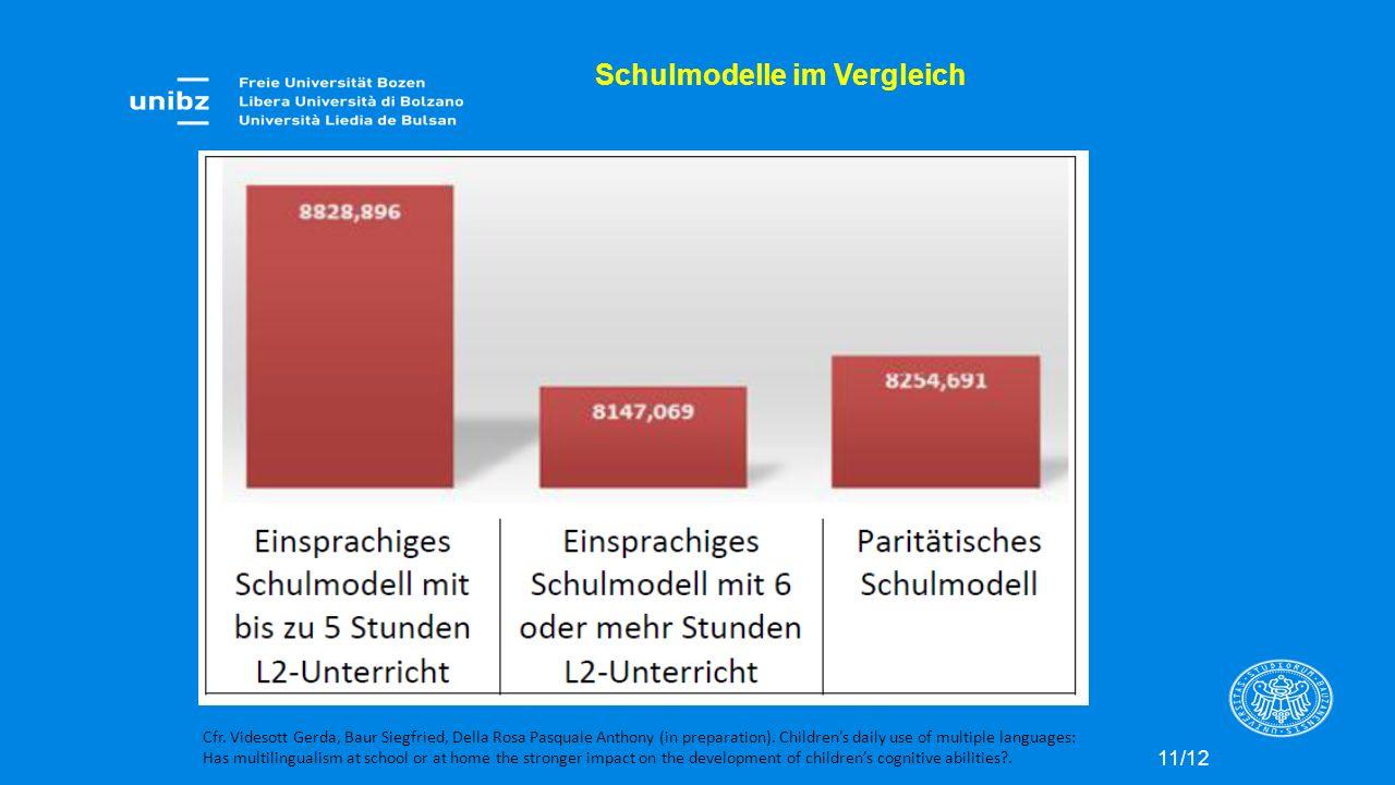 Schulmodelle im Vergleich