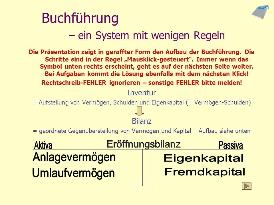 Buchführung – ein System mit wenigen Regeln