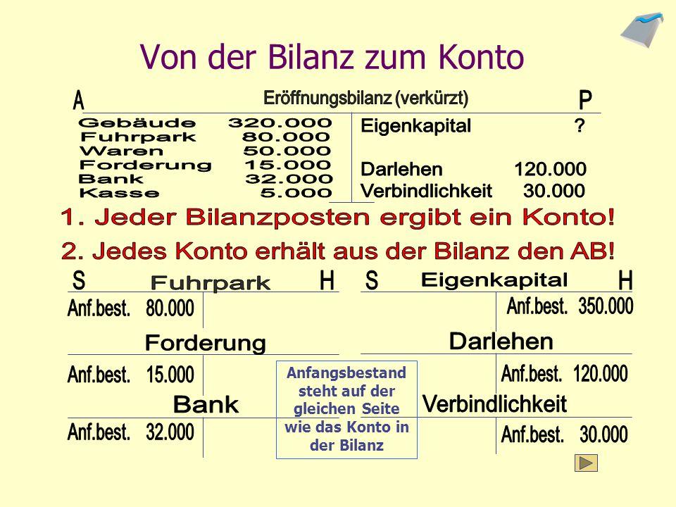 Von der Bilanz zum Konto