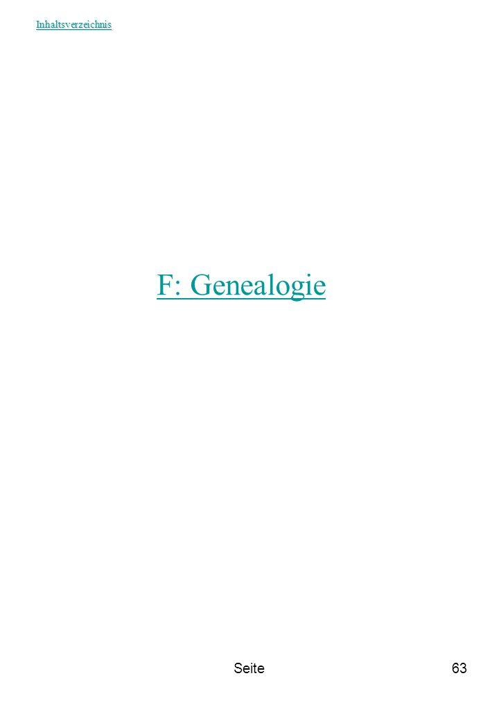 Inhaltsverzeichnis F: Genealogie Seite