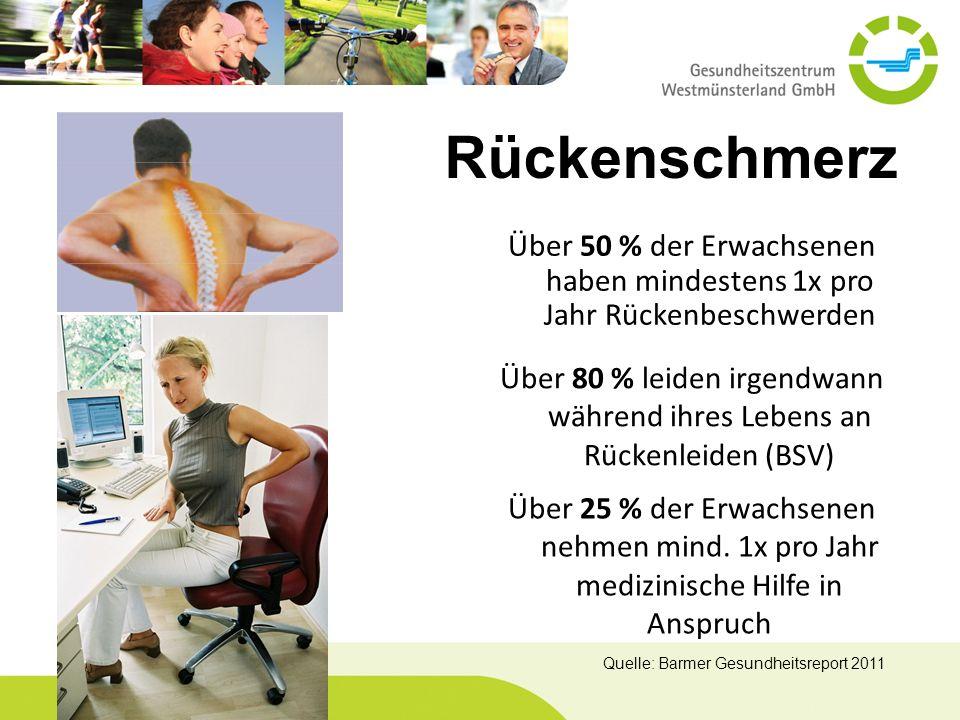 Über 80 % leiden irgendwann während ihres Lebens an Rückenleiden (BSV)