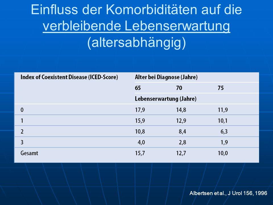Einfluss der Komorbiditäten auf die verbleibende Lebenserwartung (altersabhängig)