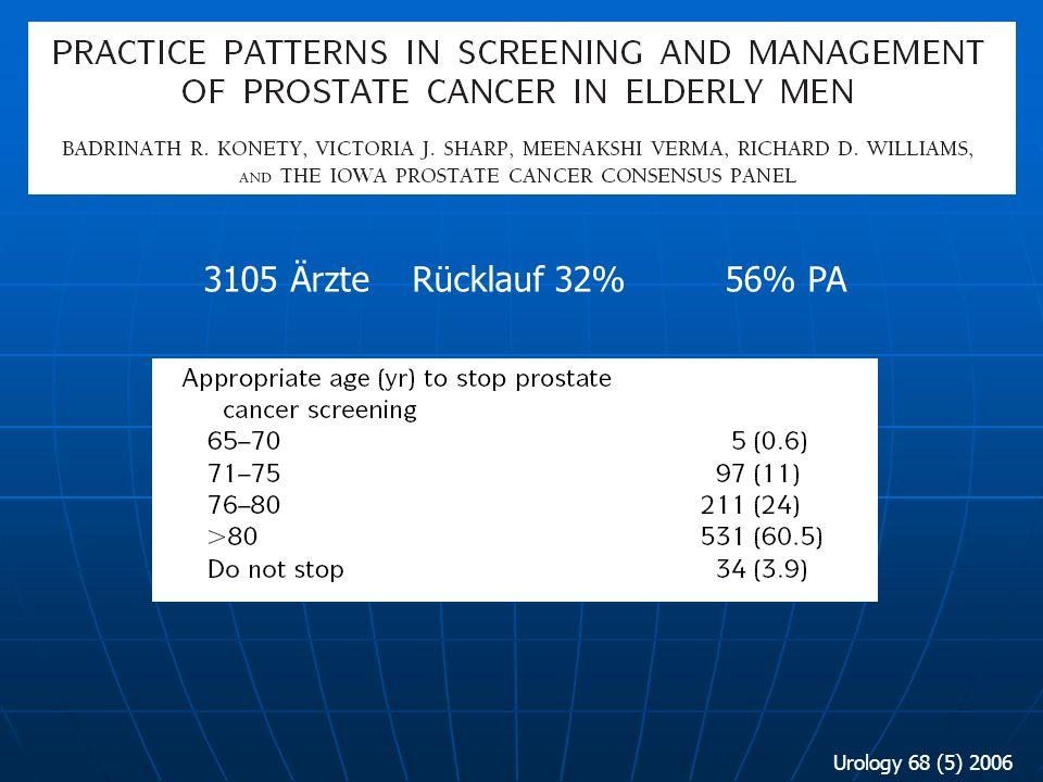 3105 Ärzte Rücklauf 32% 56% PA Urology 68 (5) 2006