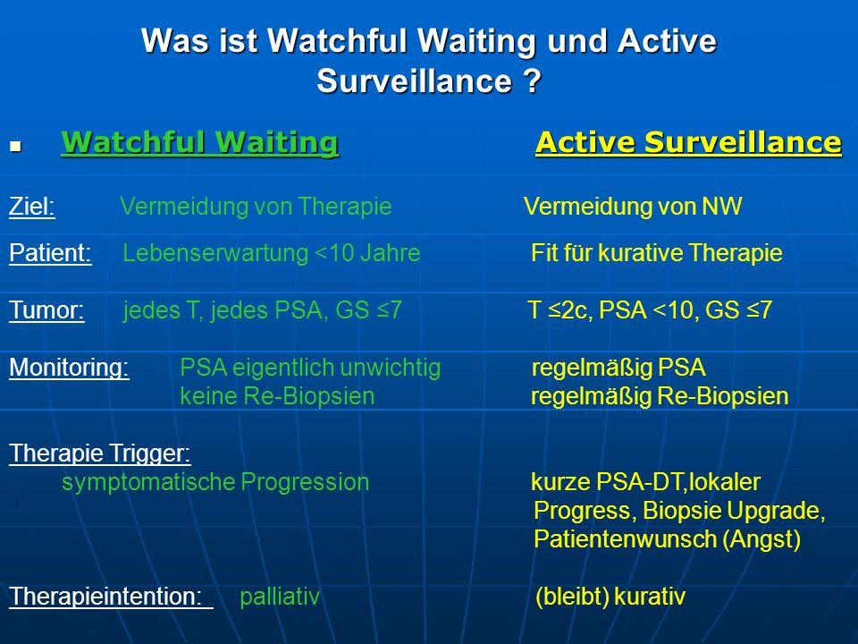 Was ist Watchful Waiting und Active Surveillance
