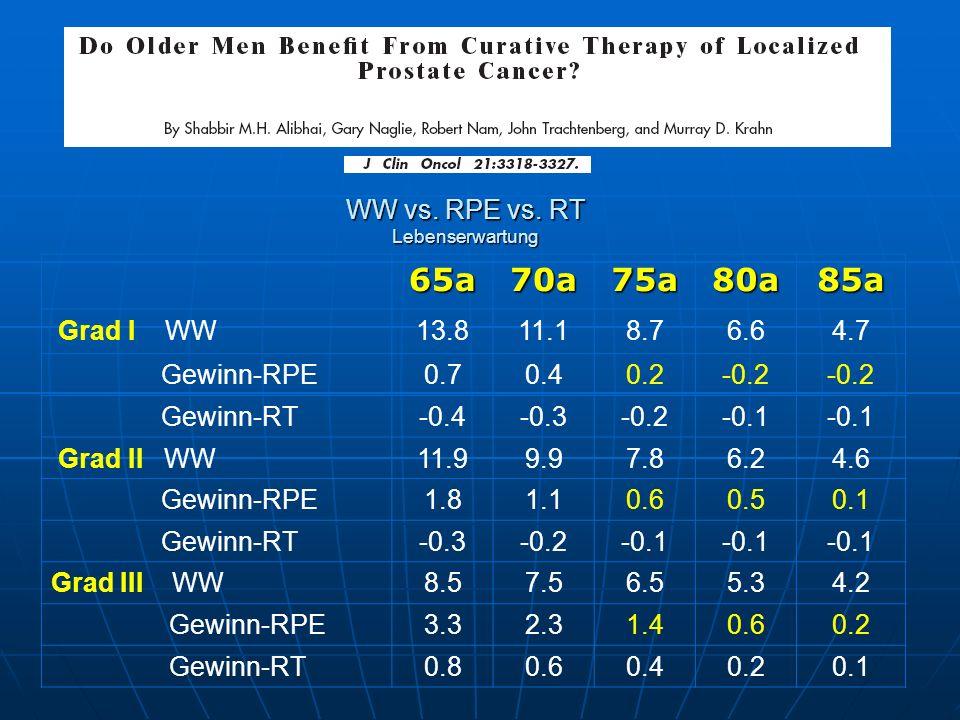 WW vs. RPE vs. RT Lebenserwartung