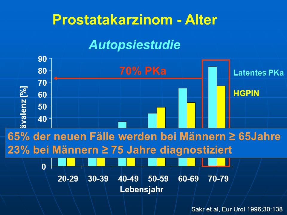 Prostatakarzinom - Alter