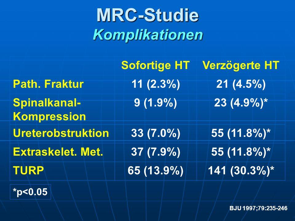 MRC-Studie Komplikationen