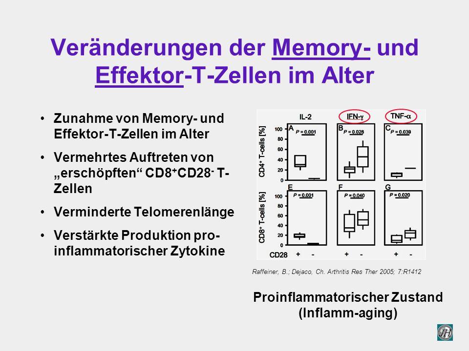 Veränderungen der Memory- und Effektor-T-Zellen im Alter
