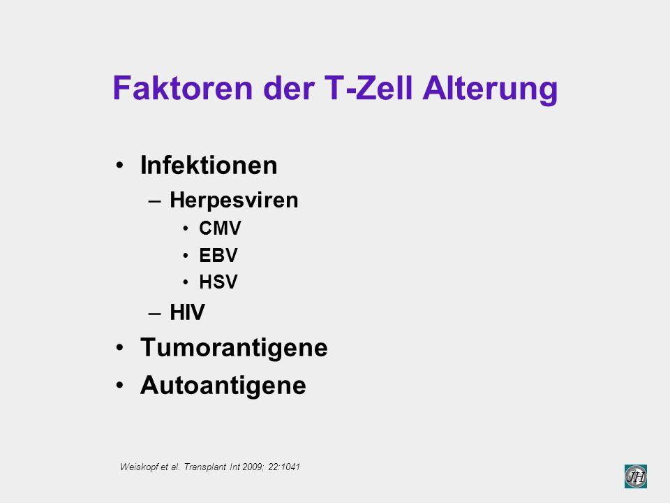 Faktoren der T-Zell Alterung