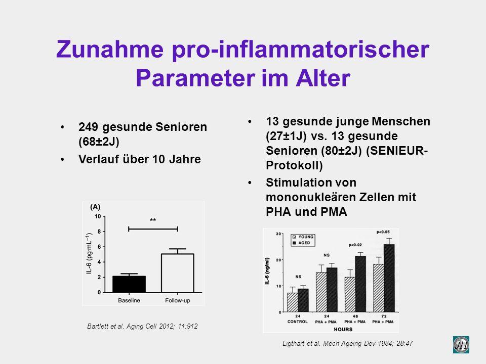 Zunahme pro-inflammatorischer Parameter im Alter