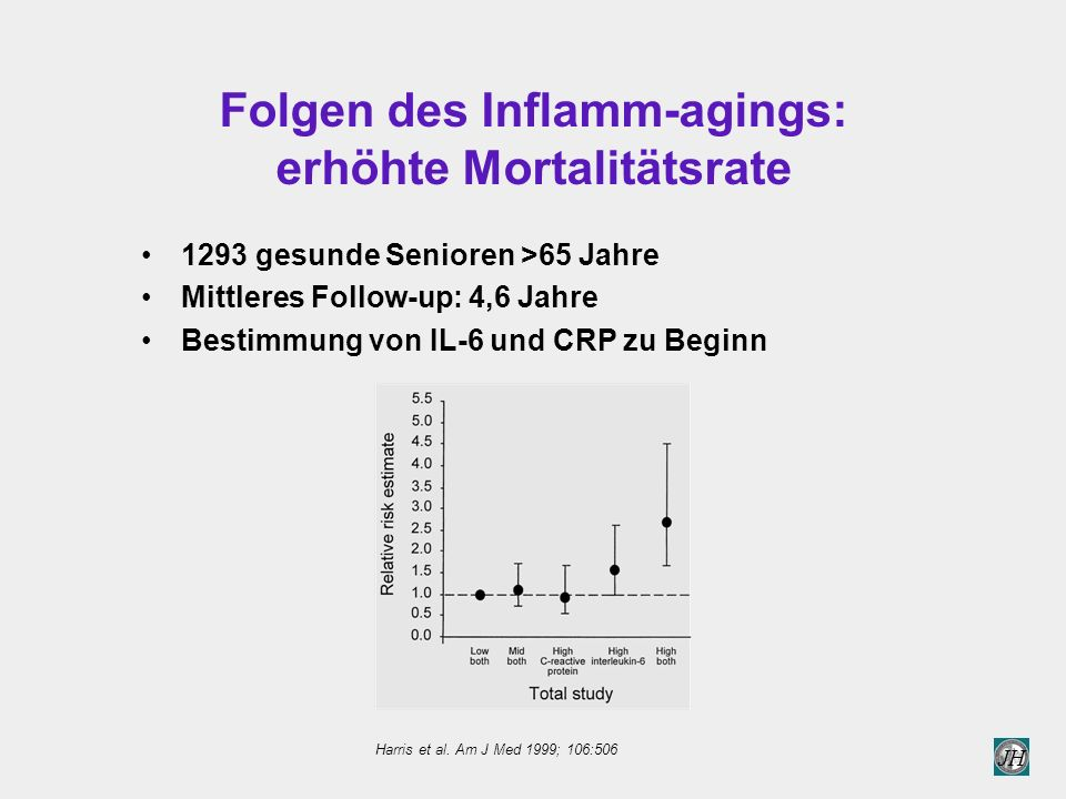 Folgen des Inflamm-agings: erhöhte Mortalitätsrate
