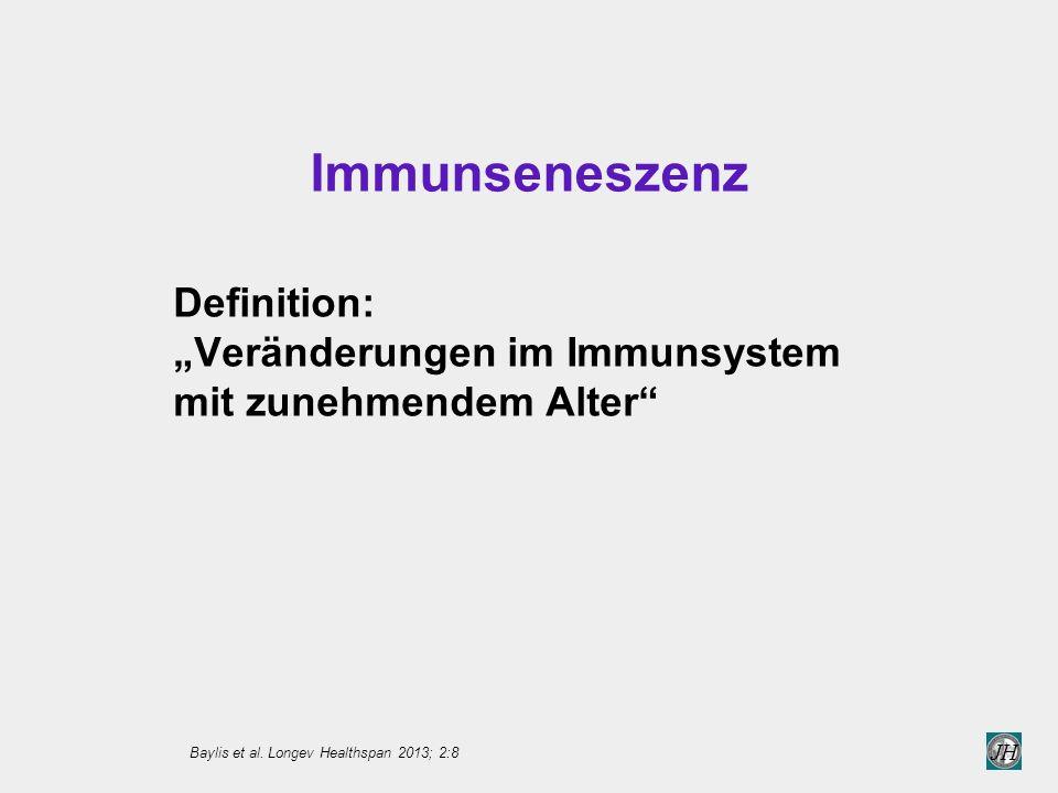 """Immunseneszenz Definition: """"Veränderungen im Immunsystem mit zunehmendem Alter Baylis et al."""