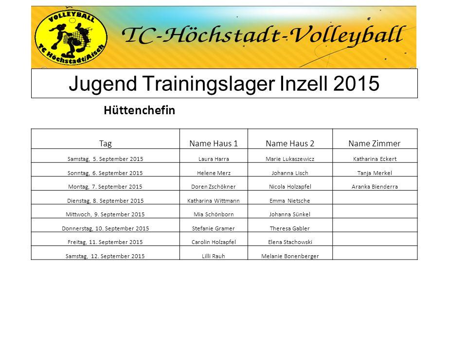 Jugend Trainingslager Inzell 2015