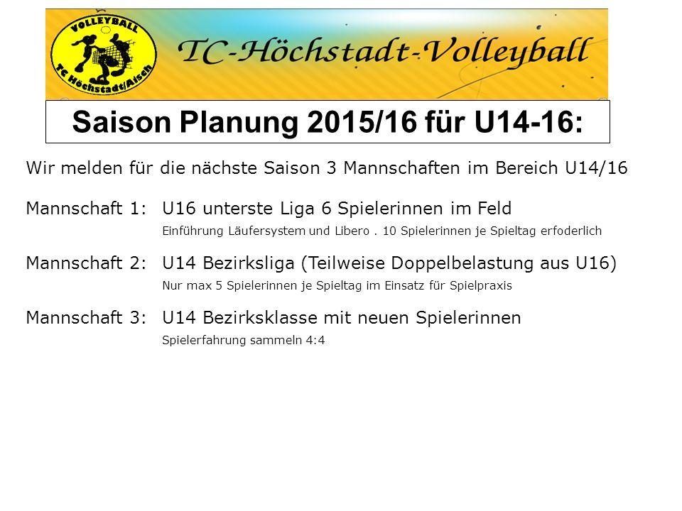 Saison Planung 2015/16 für U14-16: