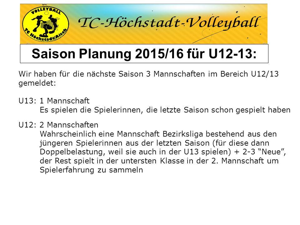 Saison Planung 2015/16 für U12-13: