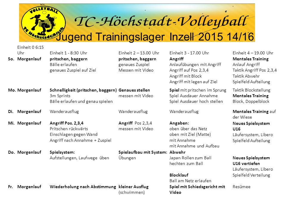 Jugend Trainingslager Inzell 2015 14/16