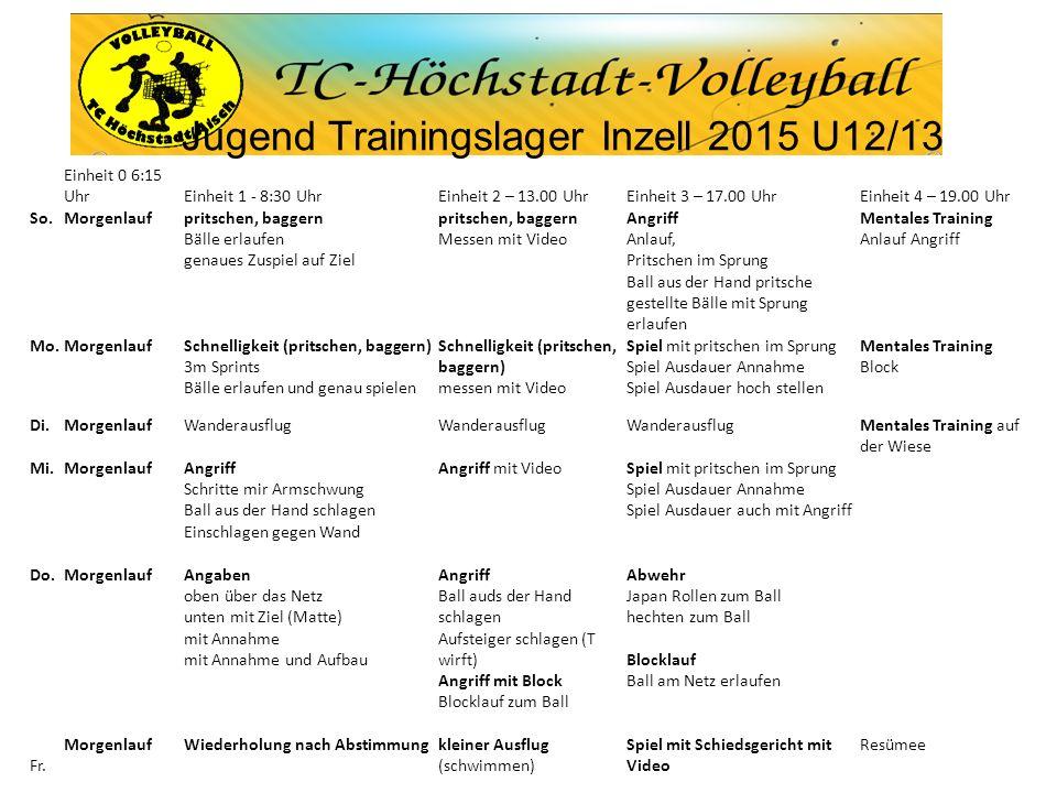 Jugend Trainingslager Inzell 2015 U12/13