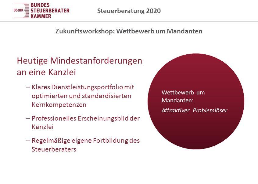 Zukunftsworkshop: Wettbewerb um Mandanten