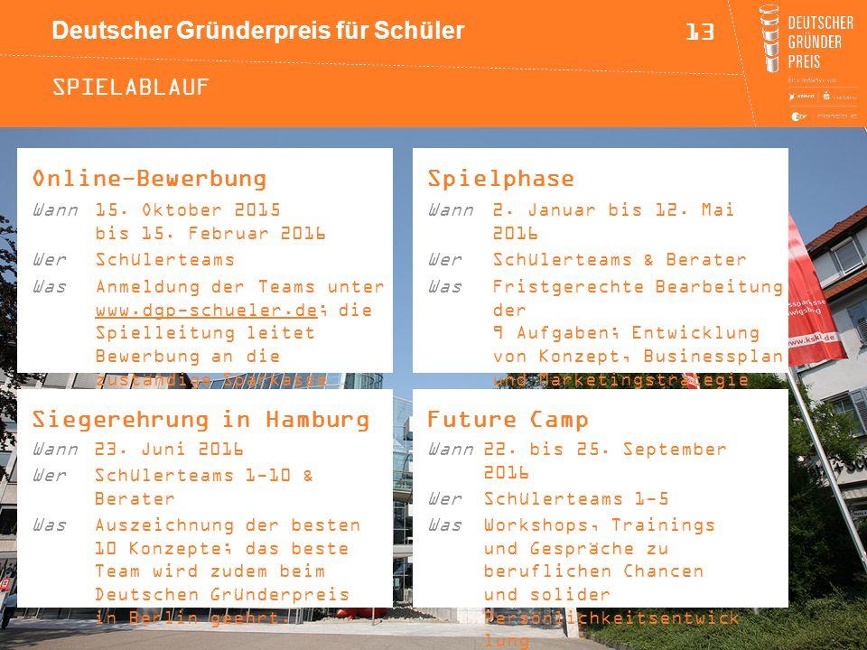 Siegerehrung in Hamburg Future Camp